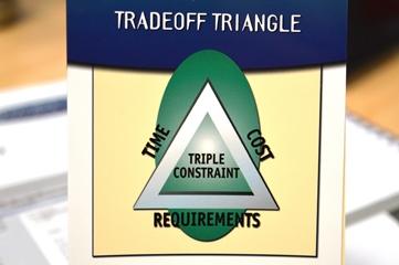 Tradeoff Triangle